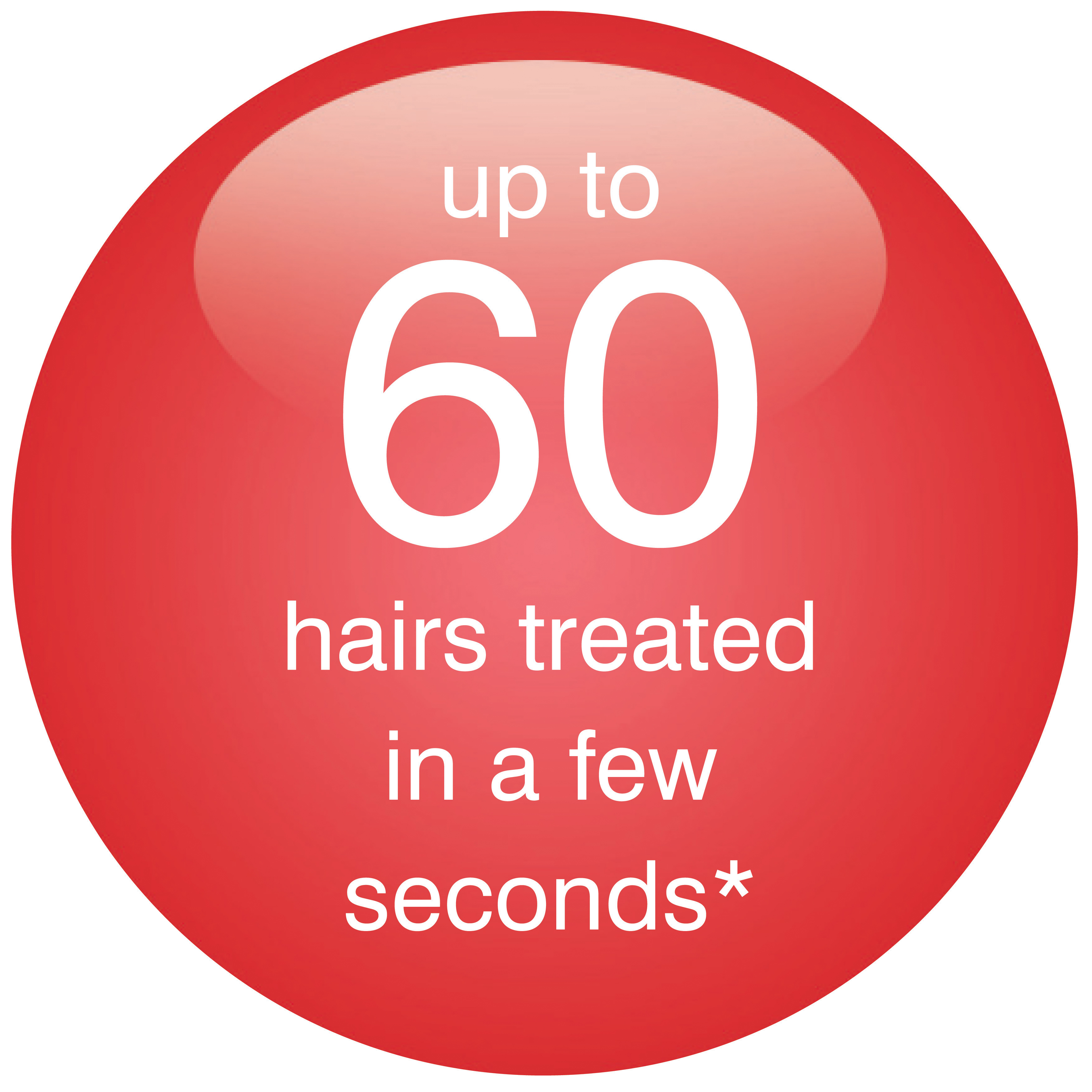 Up to 60 hairs treated per second